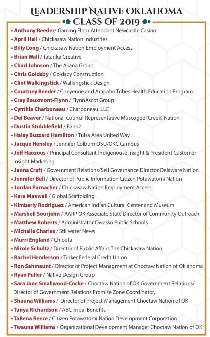 2019 LNO Graduate list